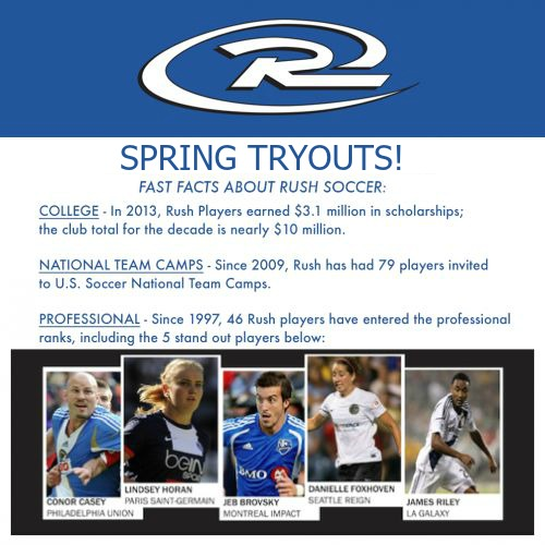 Spring-TryOuts-Rush-e1423411412990
